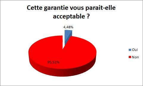 frais-de-sante-201211.jpg